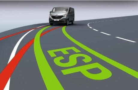 Sistema electrónico Renault Nueva Trafic