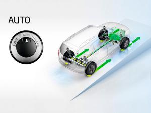 Capacidad de carga Renault Master